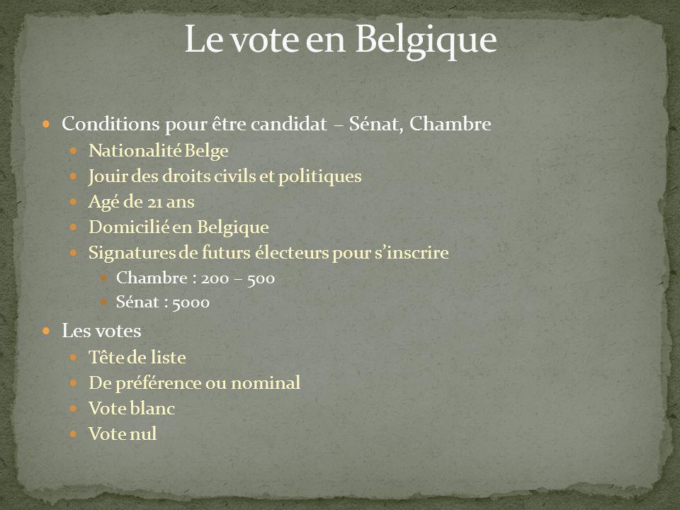 Le vote en Belgique Conditions pour être candidat – Sénat, Chambre