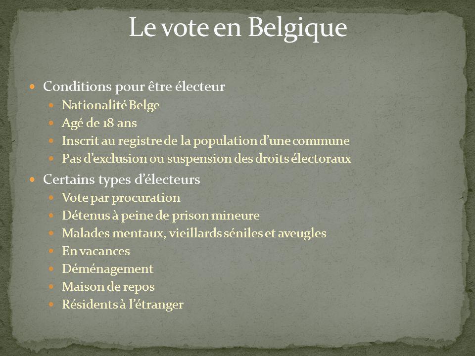 Le vote en Belgique Conditions pour être électeur