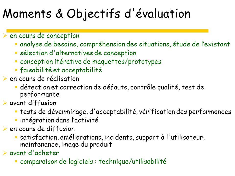 Moments & Objectifs d évaluation