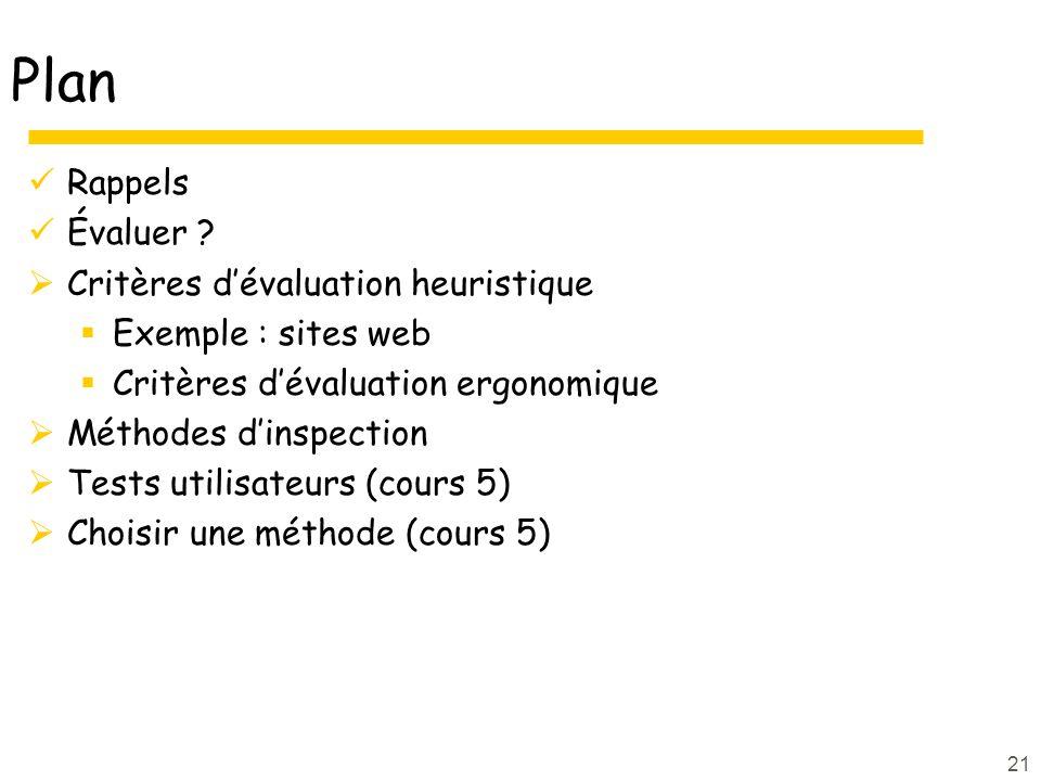Plan Rappels Évaluer Critères d'évaluation heuristique