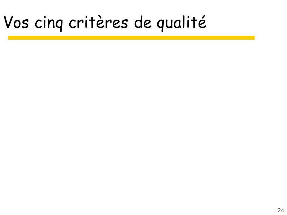 Vos cinq critères de qualité
