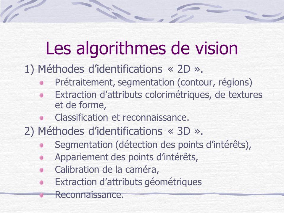 Les algorithmes de vision