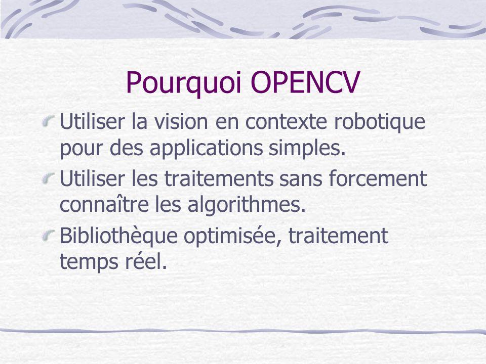 Pourquoi OPENCV Utiliser la vision en contexte robotique pour des applications simples.