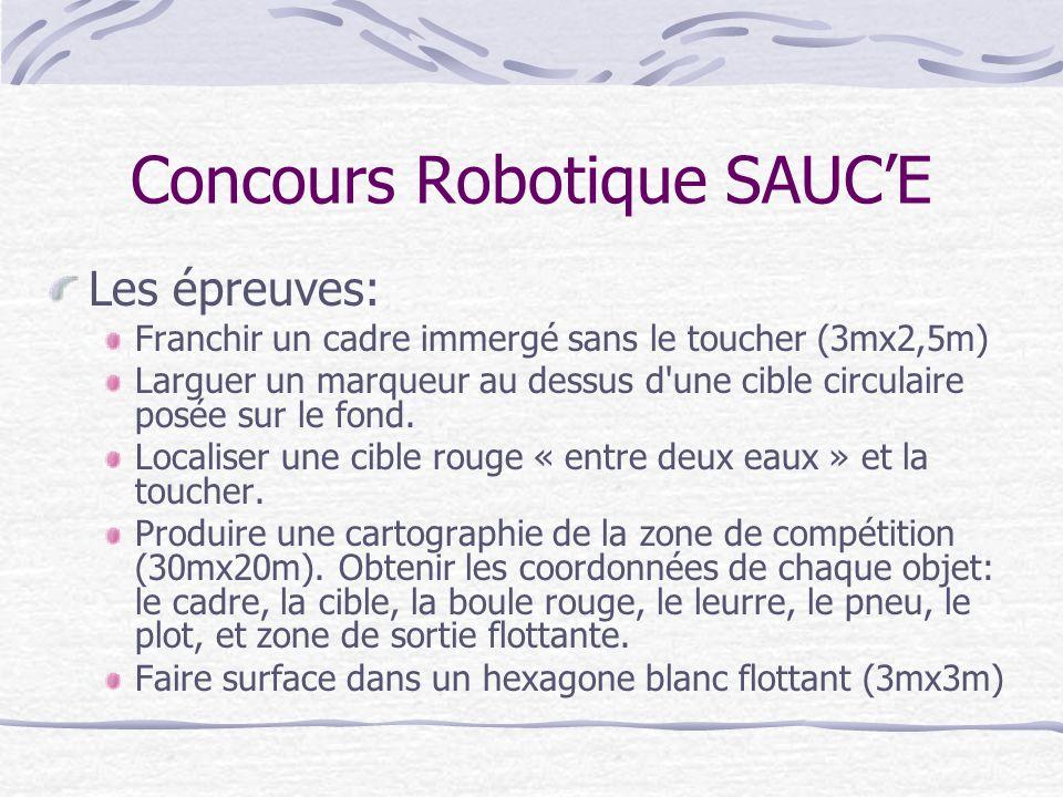 Concours Robotique SAUC'E