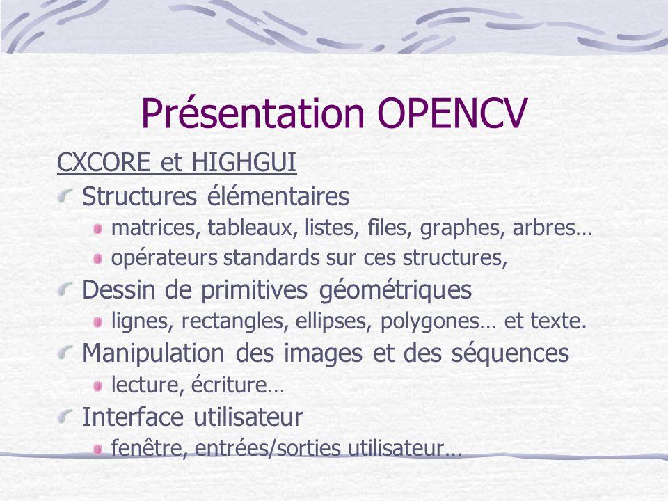 Présentation OPENCV CXCORE et HIGHGUI Structures élémentaires