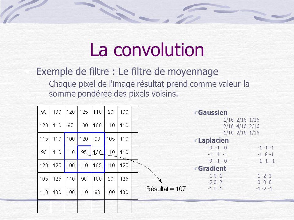 La convolution Exemple de filtre : Le filtre de moyennage