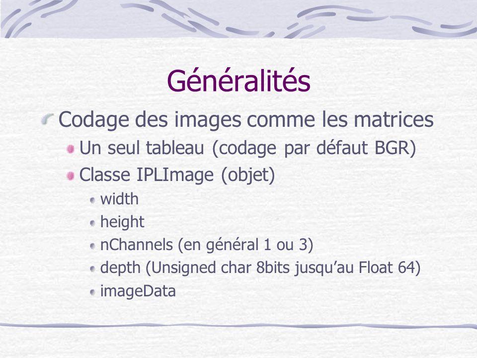 Généralités Codage des images comme les matrices
