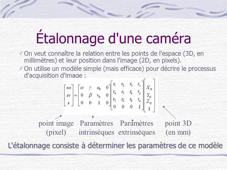 Étalonnage d une caméra