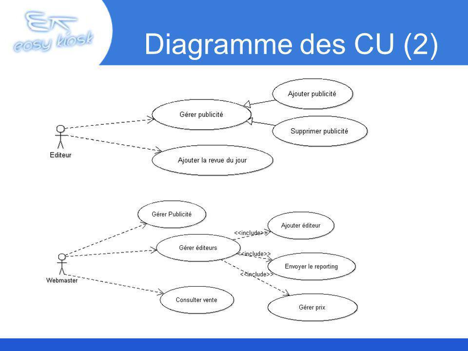 Diagramme des CU (2)