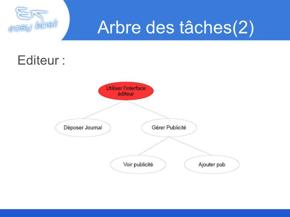 Arbre des tâches(2) Editeur :