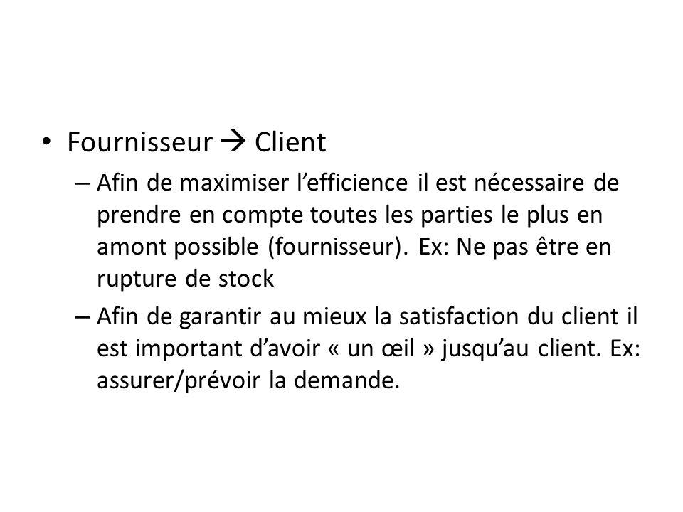 Fournisseur  Client