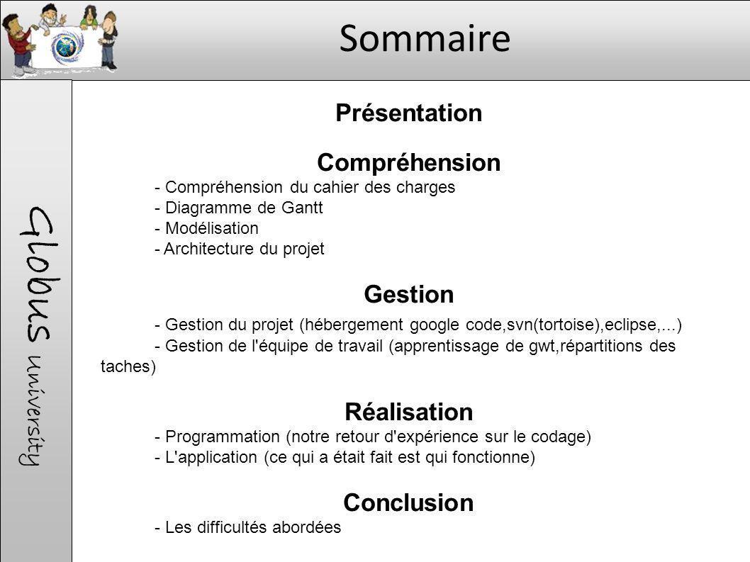 Globus University Sommaire Présentation Compréhension Gestion