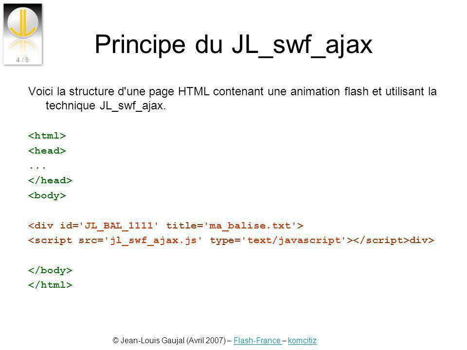 Principe du JL_swf_ajax