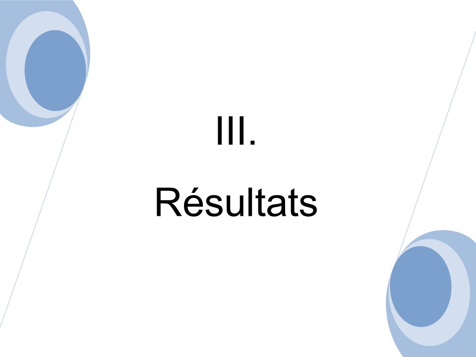 III. Résultats