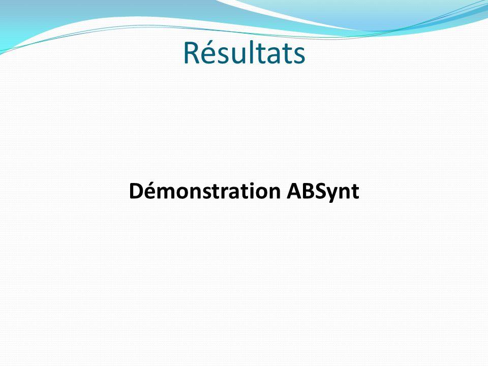 Résultats Démonstration ABSynt