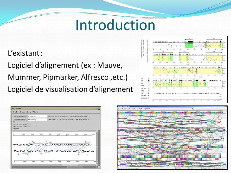 Introduction L'existant : Logiciel d'alignement (ex : Mauve, Mummer, Pipmarker, Alfresco ,etc.) Logiciel de visualisation d'alignement
