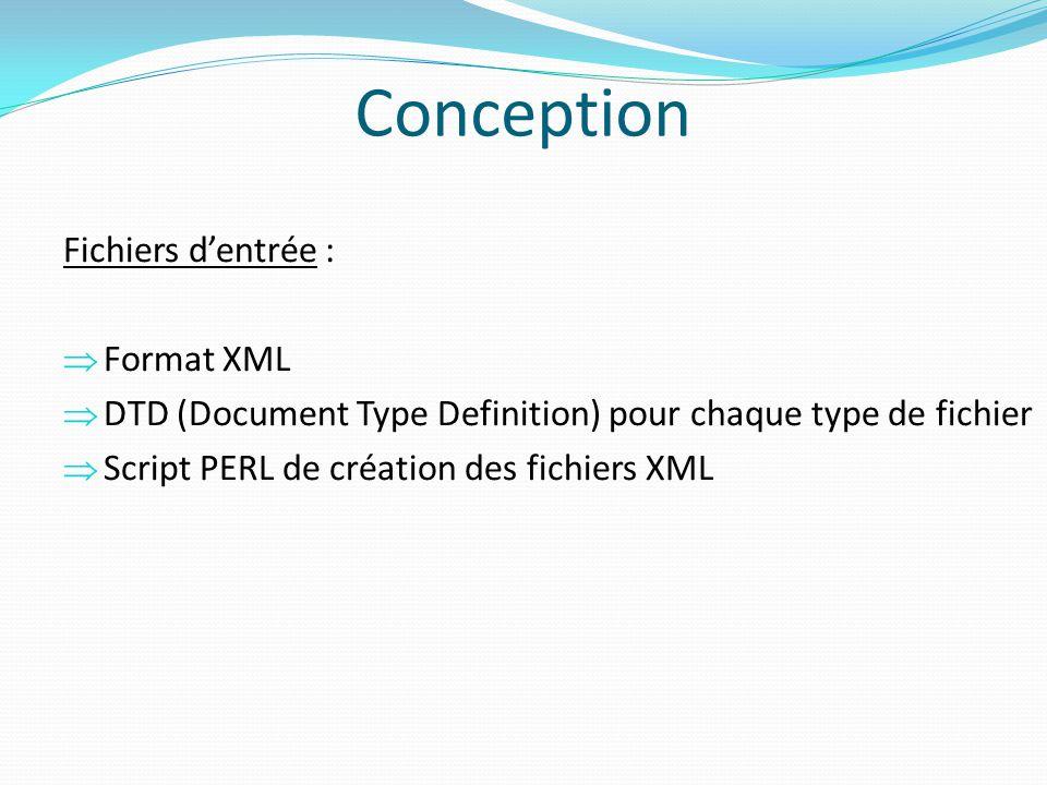 Conception Fichiers d'entrée : Format XML