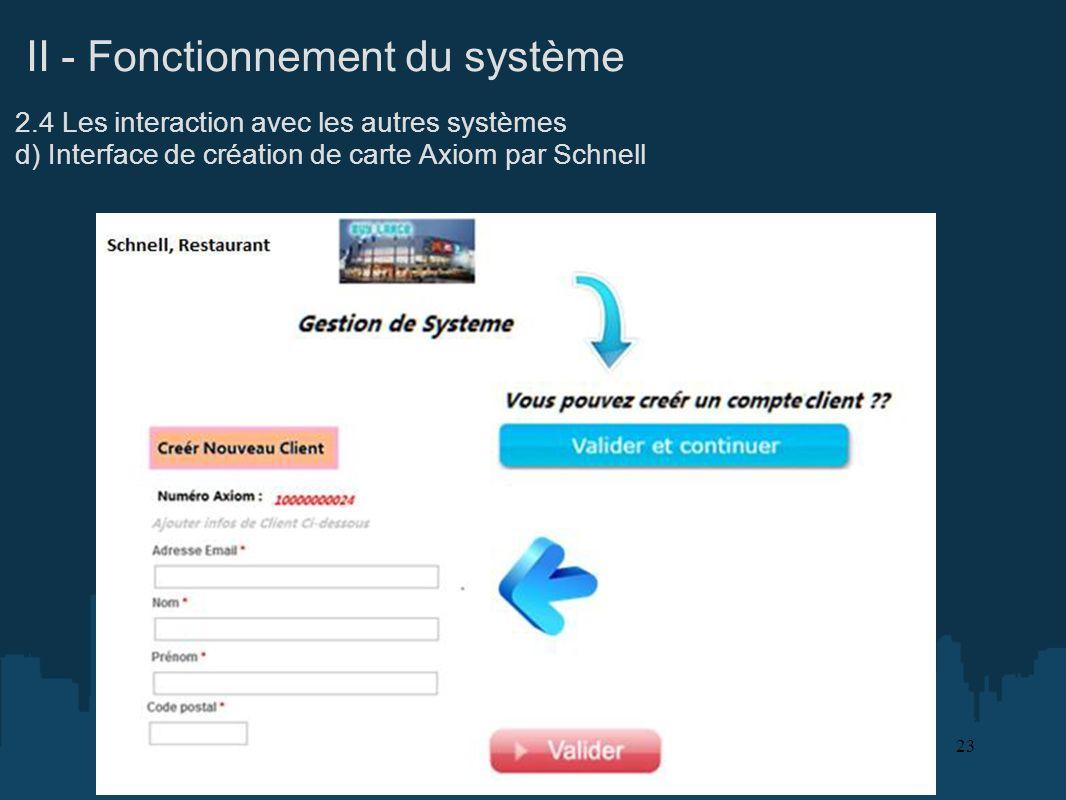 II - Fonctionnement du système