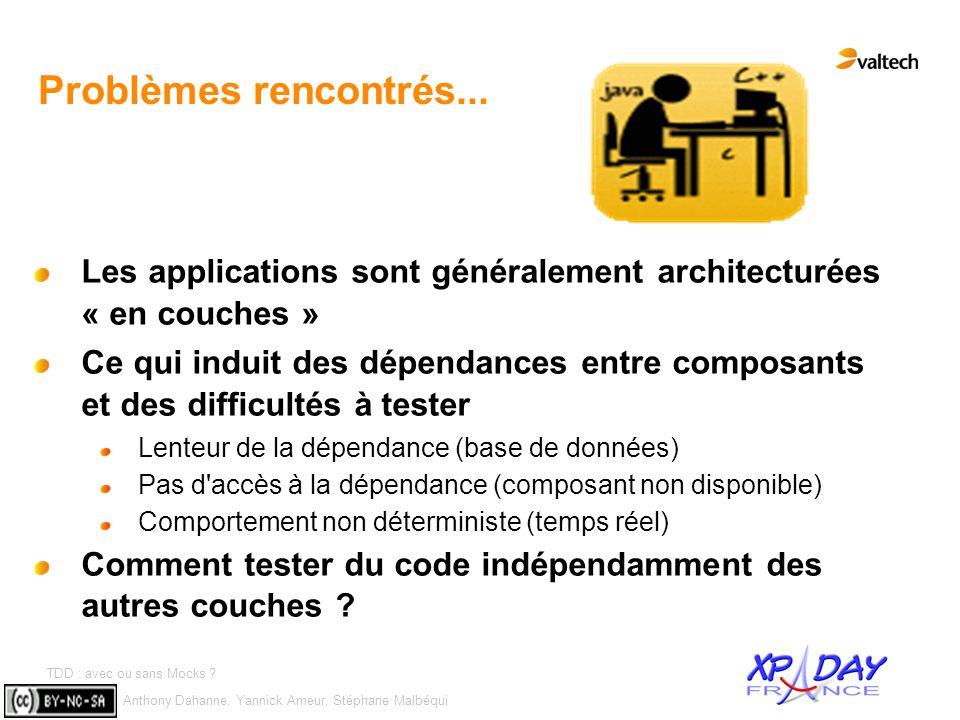 Problèmes rencontrés... Les applications sont généralement architecturées « en couches »