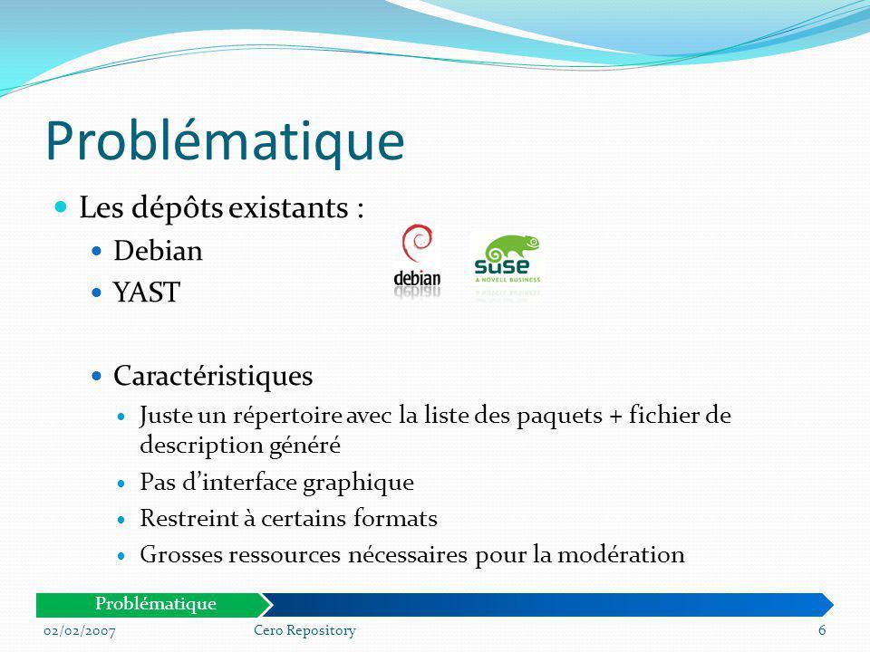 Problématique Les dépôts existants : Debian YAST Caractéristiques
