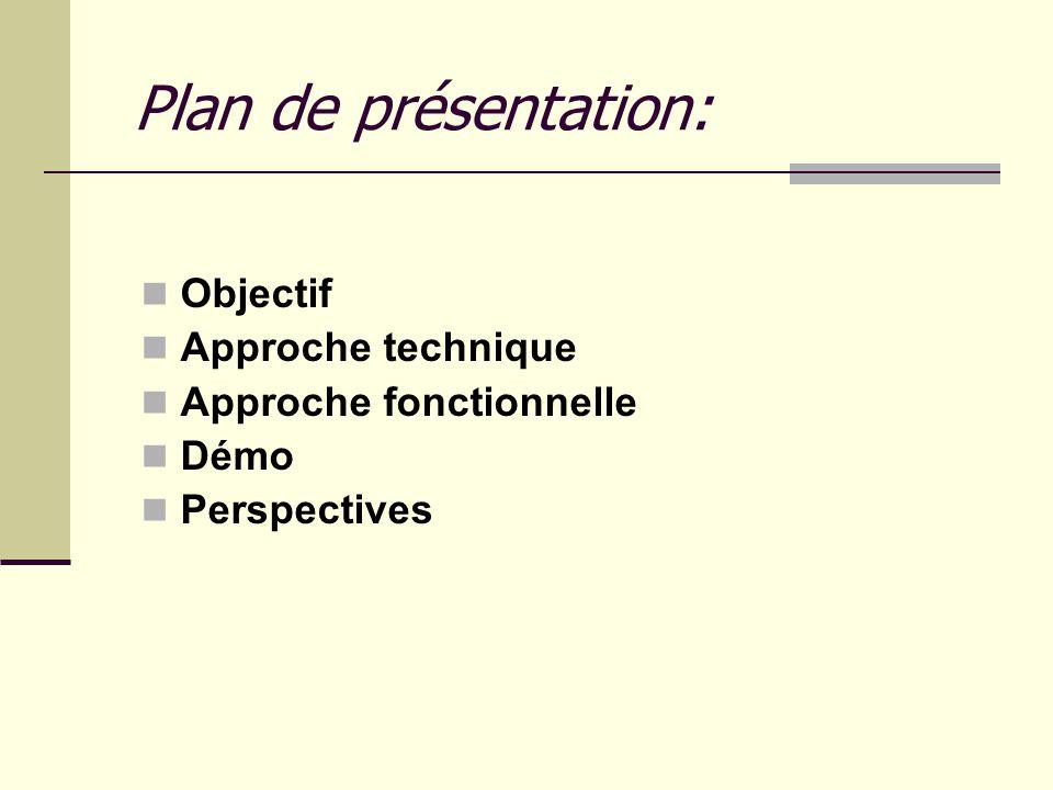Plan de présentation: Objectif Approche technique