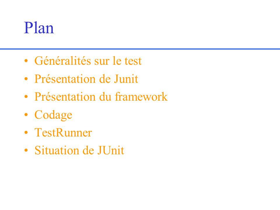 Plan Généralités sur le test Présentation de Junit