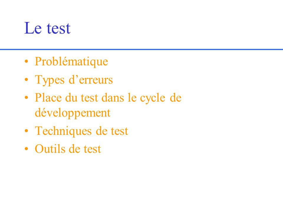 Le test Problématique Types d'erreurs