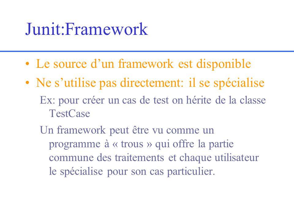 Junit:Framework Le source d'un framework est disponible