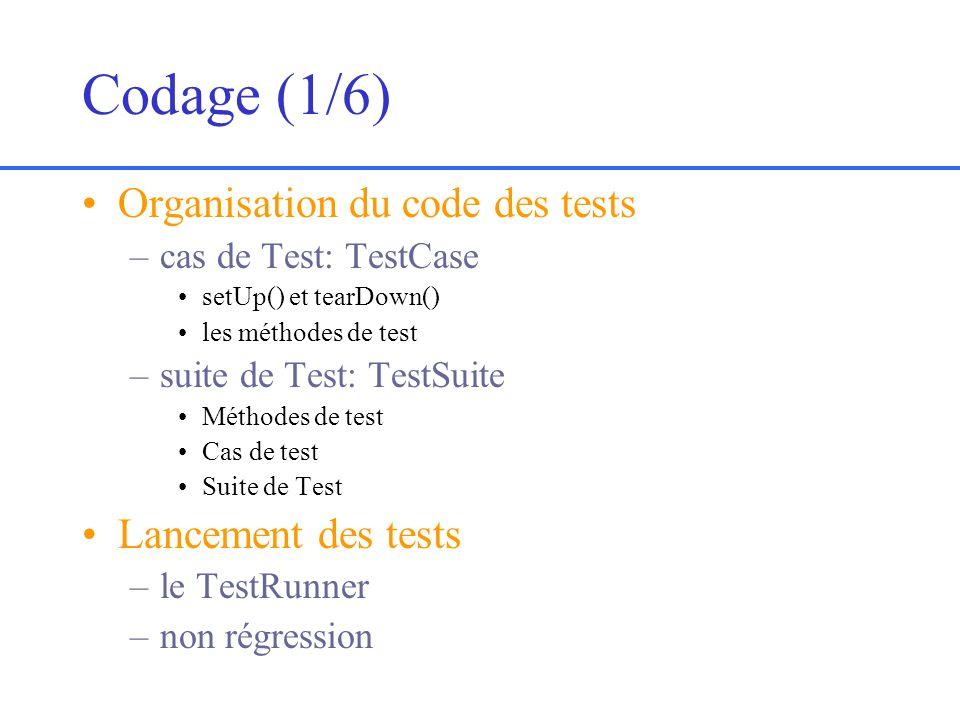 Codage (1/6) Organisation du code des tests Lancement des tests