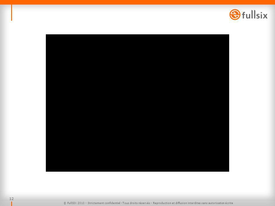 © FullSIX 2010 - Strictement confidentiel - Tous droits réservés - Reproduction et diffusion interdites sans autorisation écrite