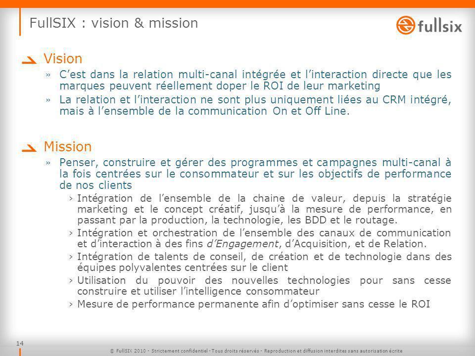 FullSIX : vision & mission