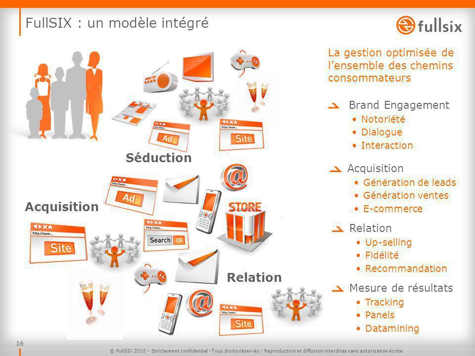 FullSIX : un modèle intégré
