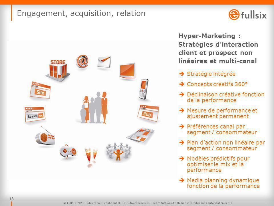 Engagement, acquisition, relation