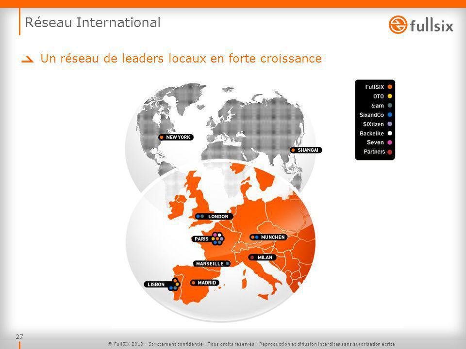 Réseau International Un réseau de leaders locaux en forte croissance