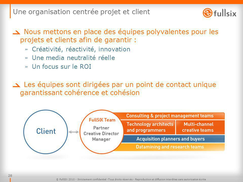 Une organisation centrée projet et client