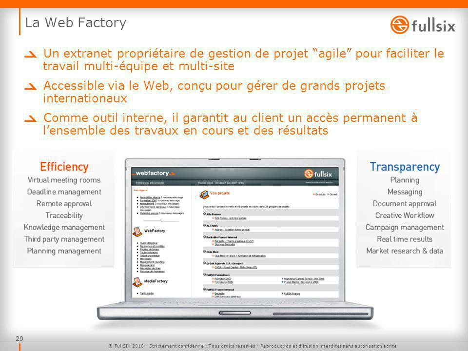 La Web Factory Un extranet propriétaire de gestion de projet agile pour faciliter le travail multi-équipe et multi-site.