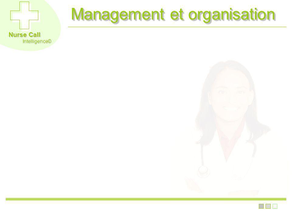 Management et organisation