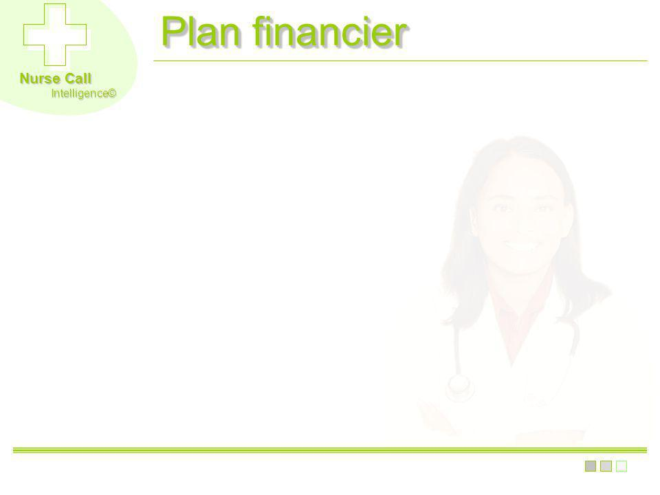 Plan financier