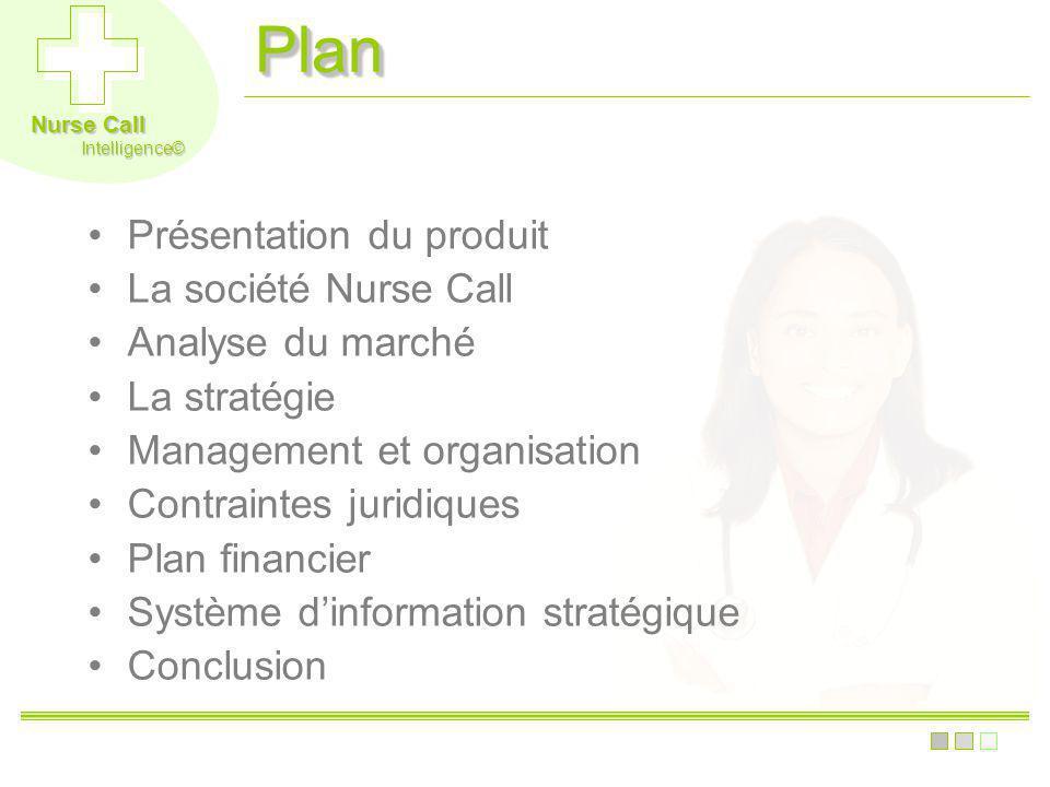 Plan Présentation du produit La société Nurse Call Analyse du marché