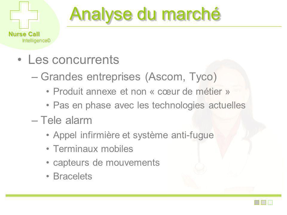 Analyse du marché Les concurrents Grandes entreprises (Ascom, Tyco)