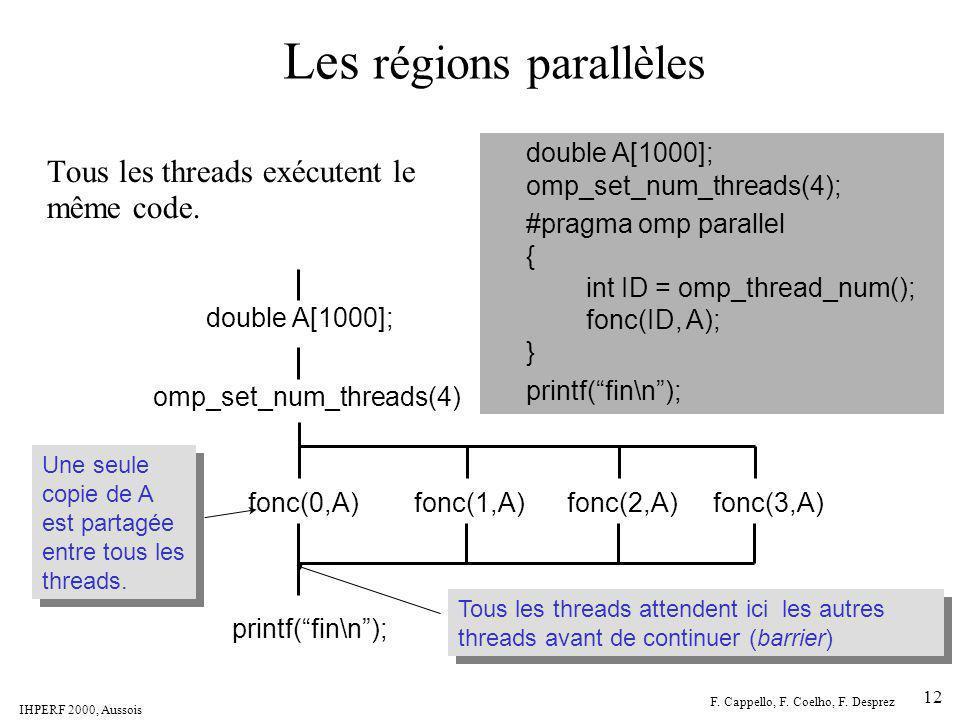 Les régions parallèles