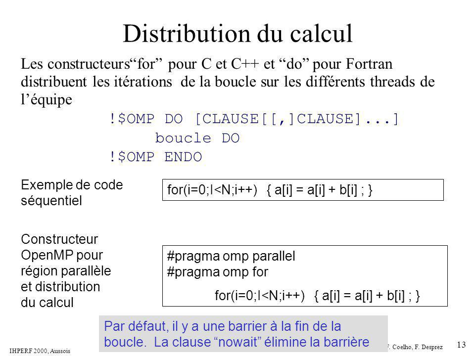 Distribution du calcul