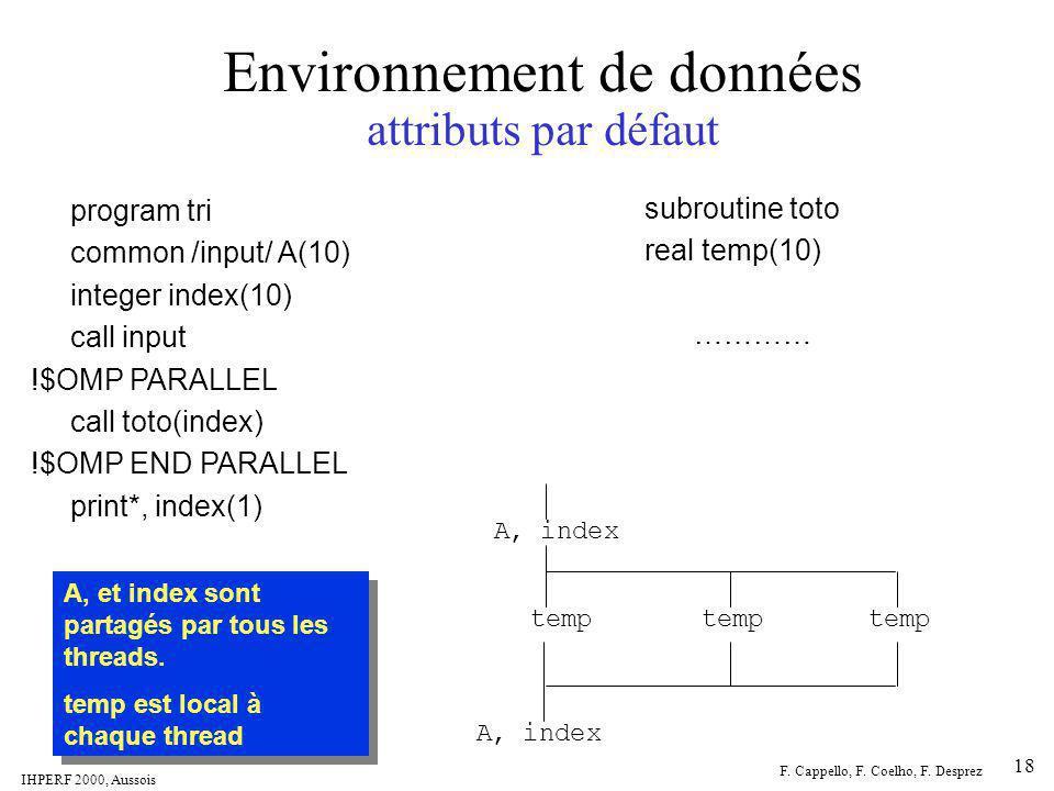 Environnement de données attributs par défaut