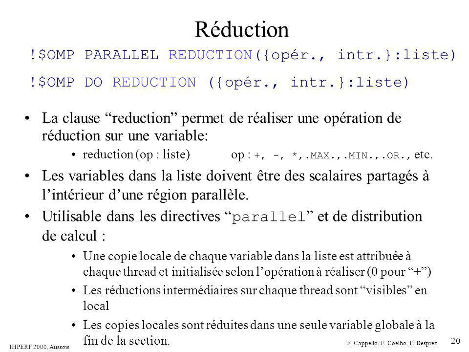 Réduction !$OMP PARALLEL REDUCTION({opér., intr.}:liste)