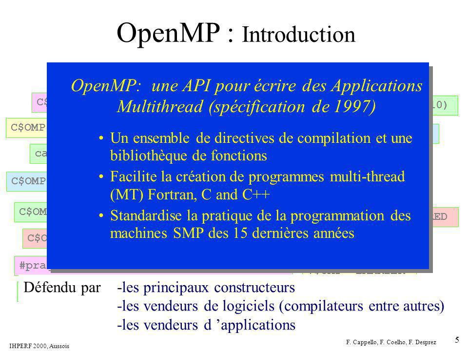 OpenMP : Introduction OpenMP: une API pour écrire des Applications Multithread (spécification de 1997)