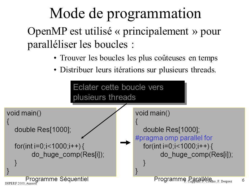 Mode de programmation OpenMP est utilisé « principalement » pour paralléliser les boucles : Trouver les boucles les plus coûteuses en temps.