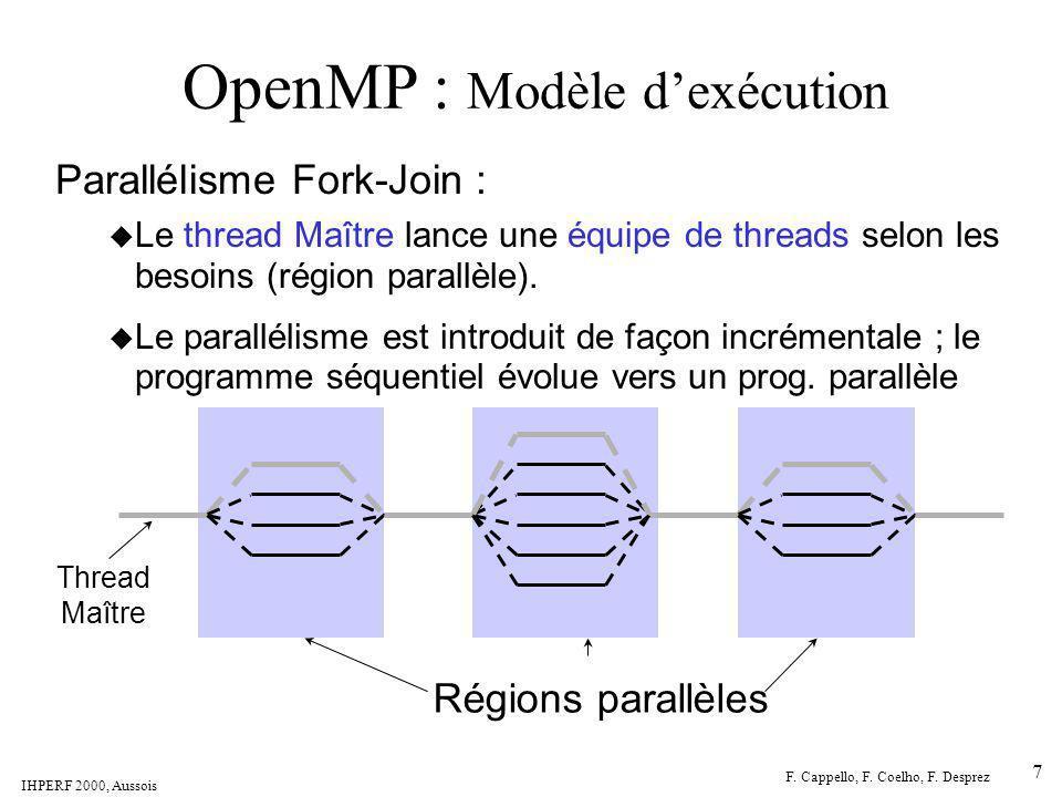 OpenMP : Modèle d'exécution