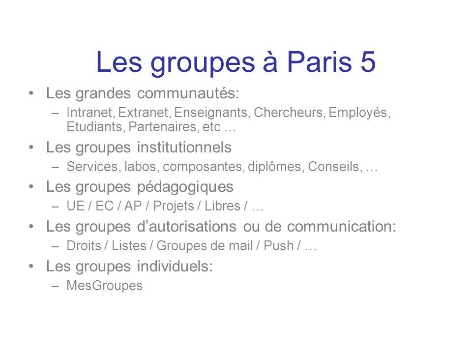 Les groupes à Paris 5 Les grandes communautés: