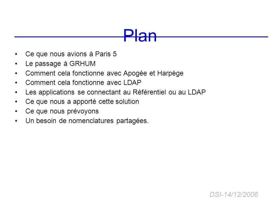 Plan Ce que nous avions à Paris 5 Le passage à GRHUM