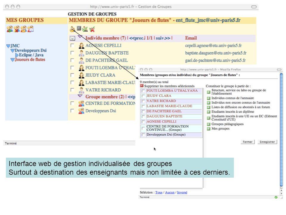 Interface web de gestion individualisée des groupes